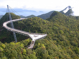 What to do in Langkawi Malaysia